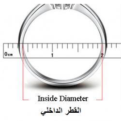 inner-diameter